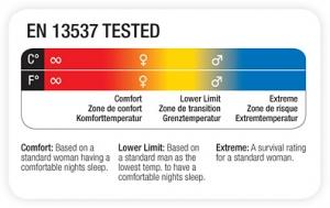 en13537_tested_template.jpg